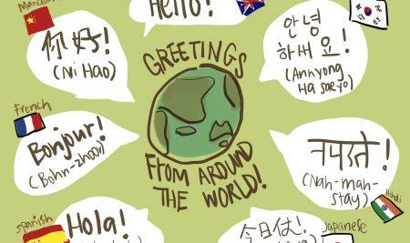 Bài 1-10: Ngôn ngữ